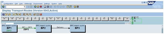 Example of a BPC MS transport route in a Transport Management System